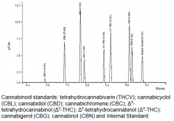 GC - Cannabinoid standards - OleMiss.png